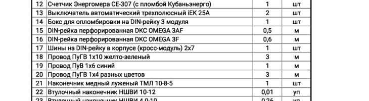 Смета выполнения ТУ 15 кВт Кубаньэнерго